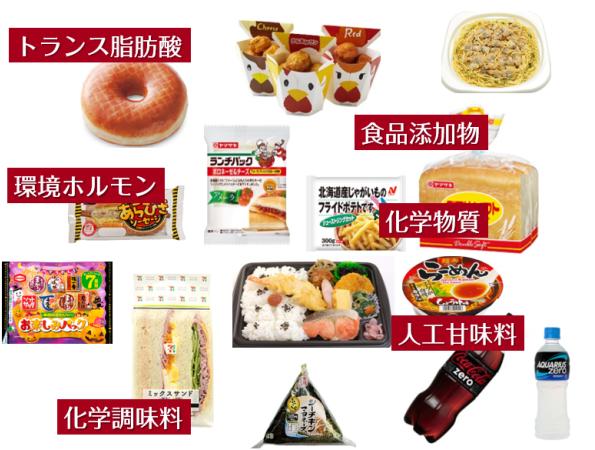 コンビニ食と添加物