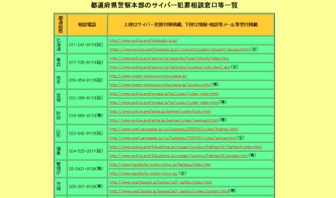 都道府県警察本部のサイバー犯罪相談窓口等一覧