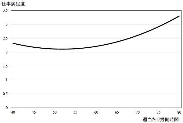 RIETIグラフ